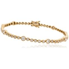 HBRDR043 Bezel Diamond Line Bracelet - rose