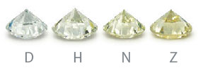 Diamond Colour Examples